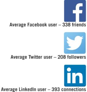 01.17-Social-Media-Reach-stats_